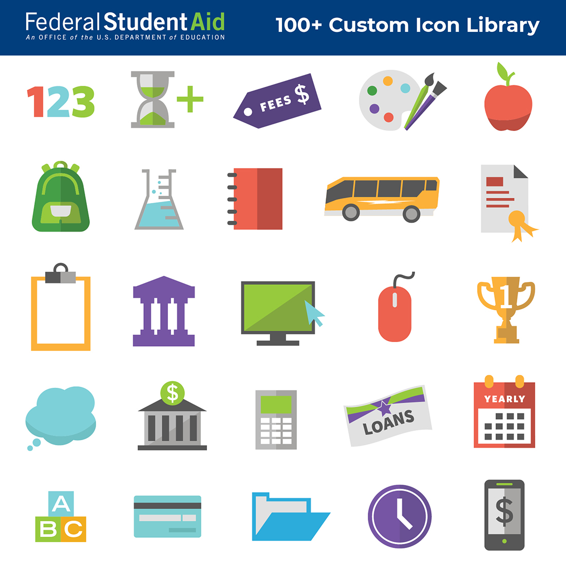 Federal Student Aid Example